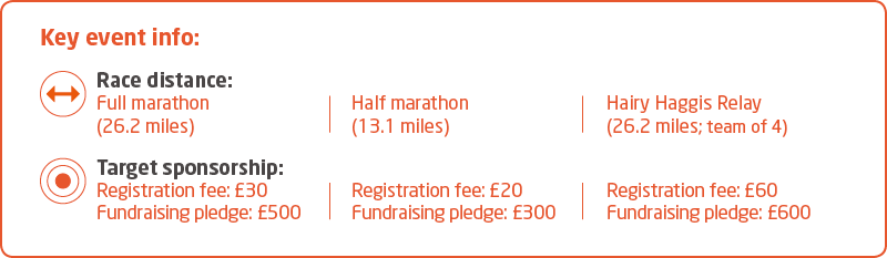 Edinburgh Marathon Festival Key Event Info