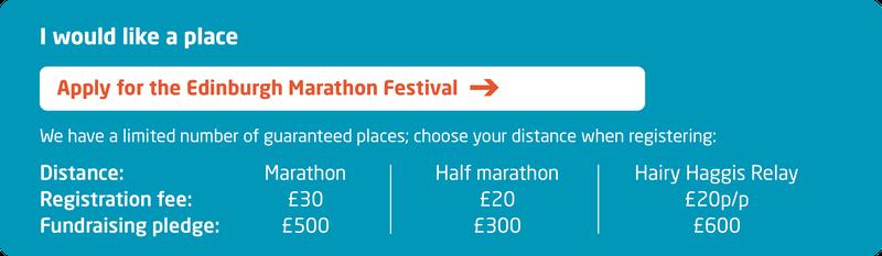 Meningitis Now fundraising event - Edinburgh Marathon Festival Sign Up Button 2022