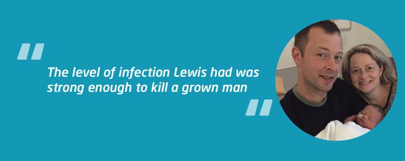 Lewis B