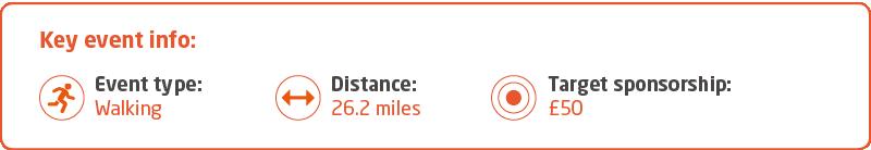 Marathon Month Key Event Info