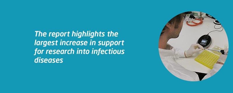 Meningitis Now amongst organisations funding UK health research