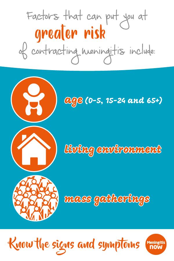 Pinterest graphic - How to catch meningitis