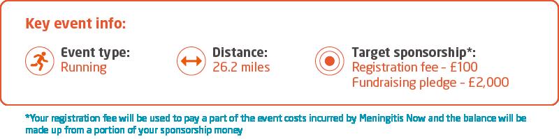 Meningitis Now fundraising event - Virgin Money London Marathon 2021 Key Event Info