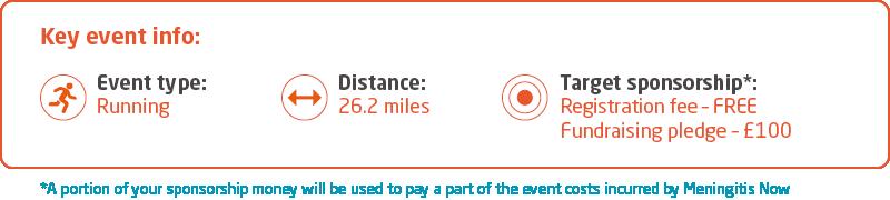Meningitis Now fundraising event - Virtual London Marathon 2021 Key Event Info - Special offer